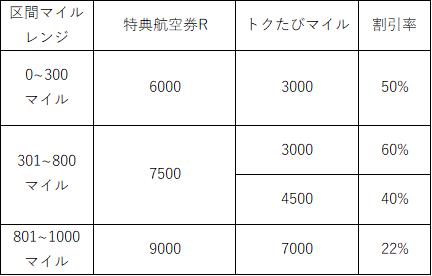 f:id:engineer-traveller:20191114034645p:plain
