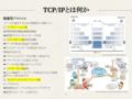 TCPIPとは
