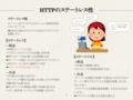 HTTPステートレス性