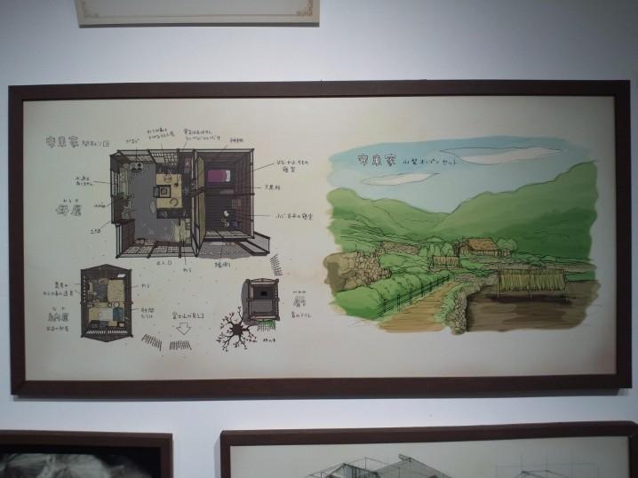 「花子とアン」特別展 安東家スケッチのパネル