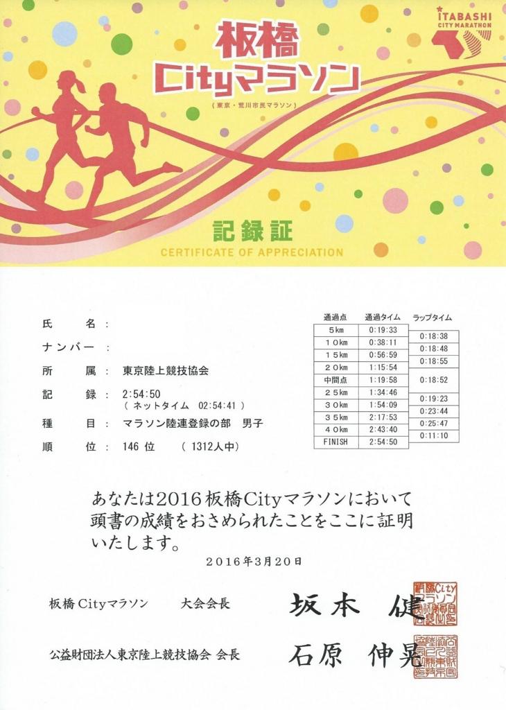 f:id:enishi-san:20160428101705j:plain