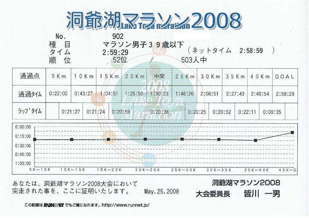 f:id:enishi-san:20160513112538j:plain