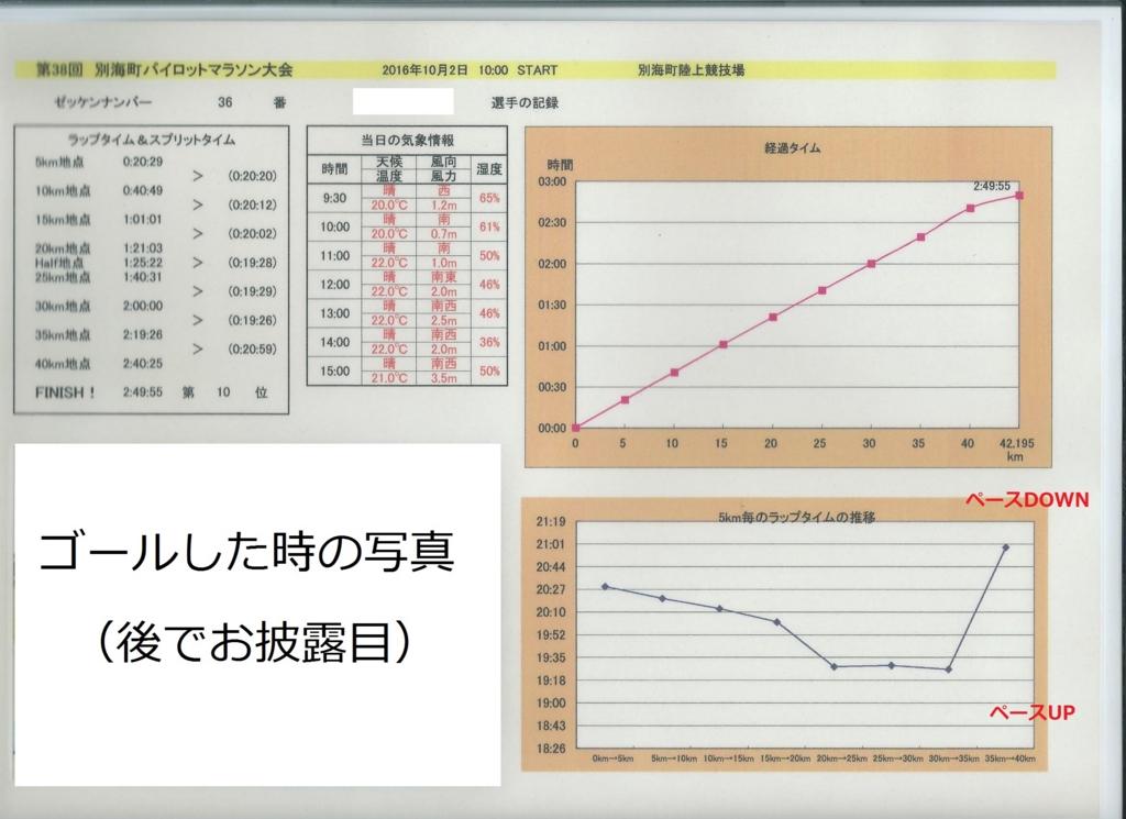 f:id:enishi-san:20161125102442j:plain