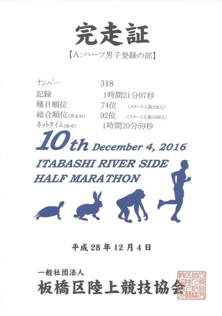 f:id:enishi-san:20170731163208j:plain