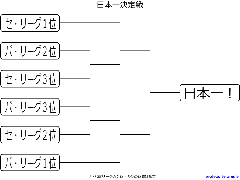 f:id:enishi-san:20171025104257p:plain