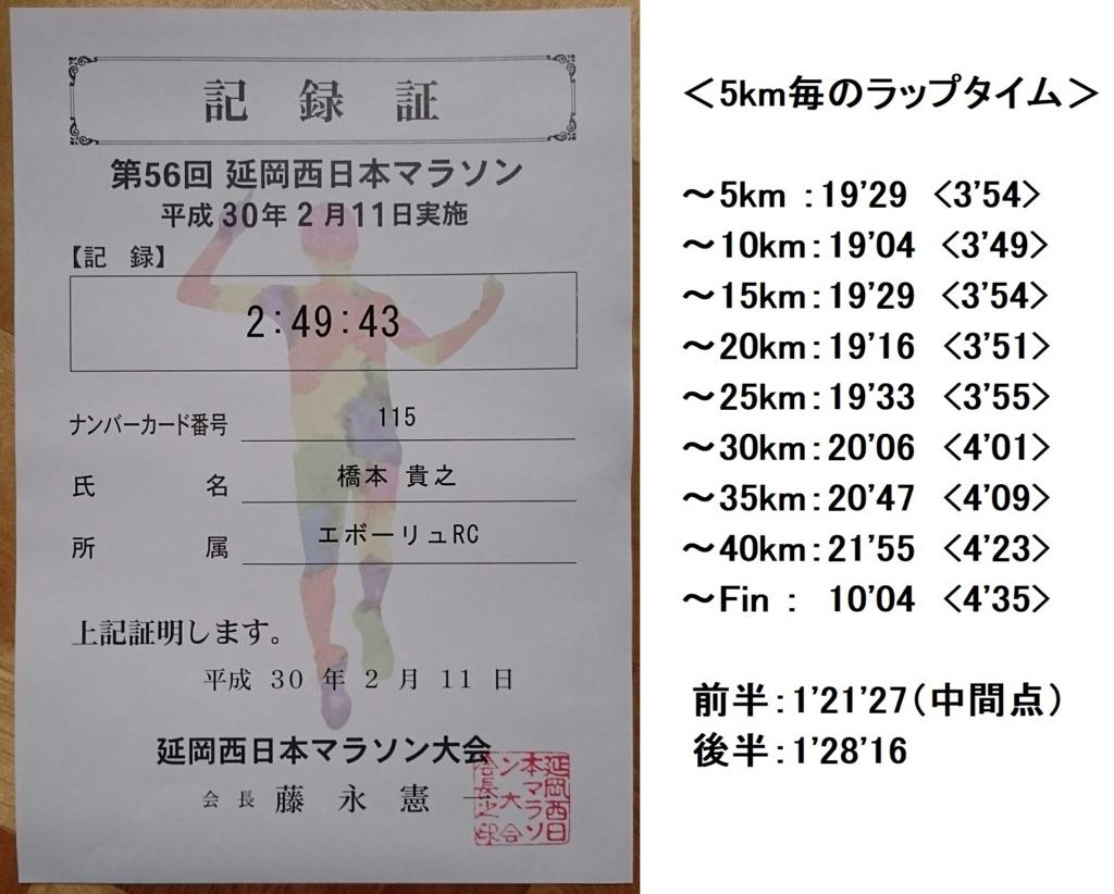 f:id:enishi-san:20180301122524j:plain
