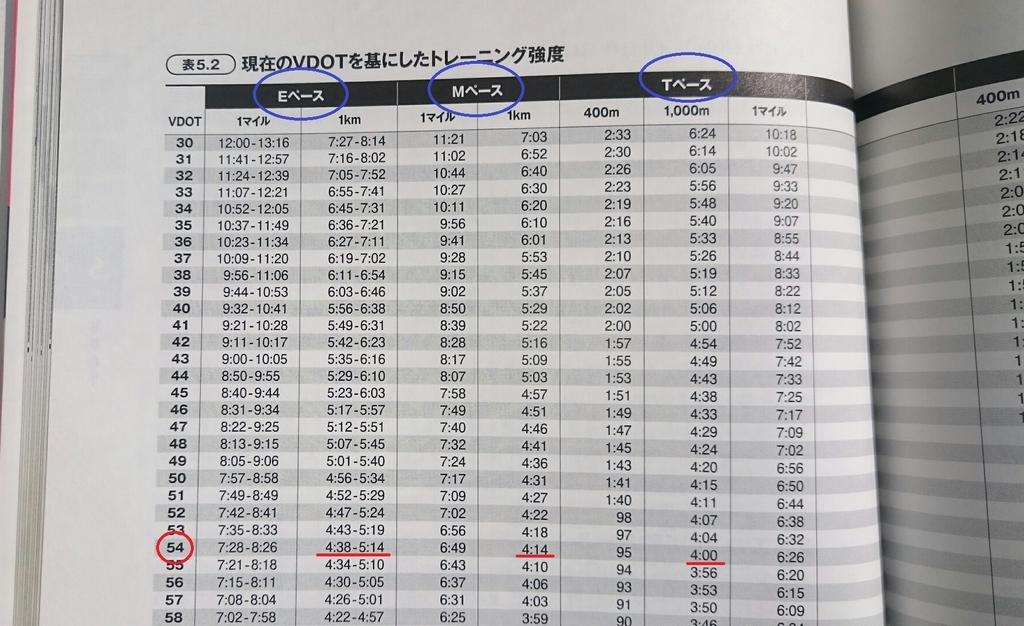 f:id:enishi-san:20190215122300j:plain