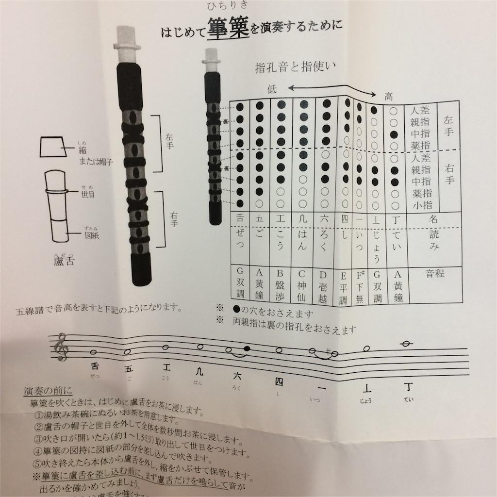 f:id:enishiku:20170108140725j:image