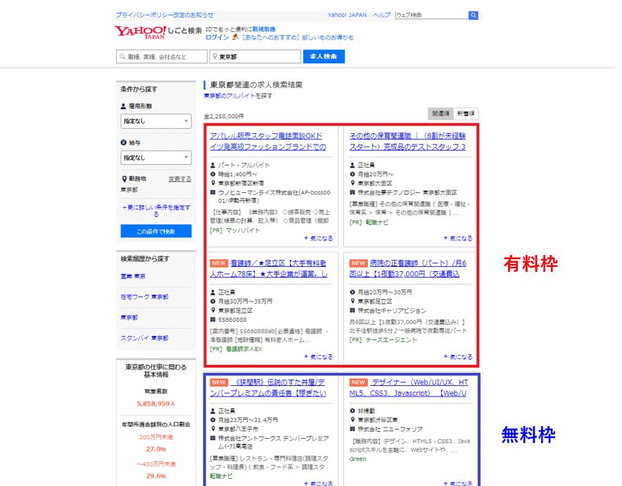 Yahoo!しごと検索 有料枠と無料枠