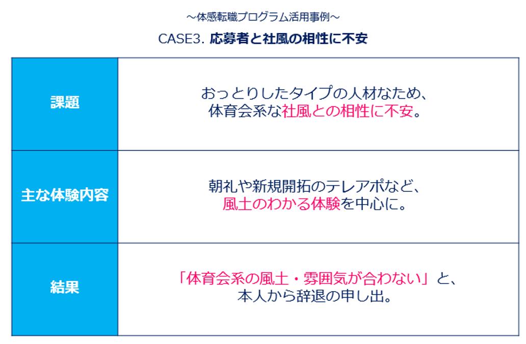 エン・ジャパン「体感転職プログラム活用事例」③