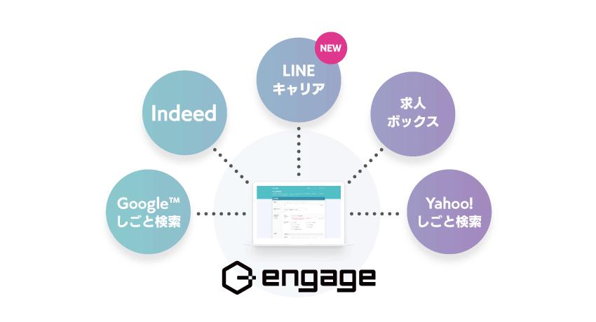 engage(エンゲージ)の自動連携先