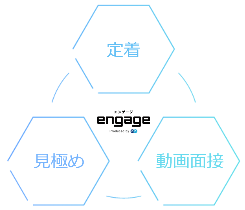 engage(エンゲージ)の機能(見極め・動画面接・定着支援)