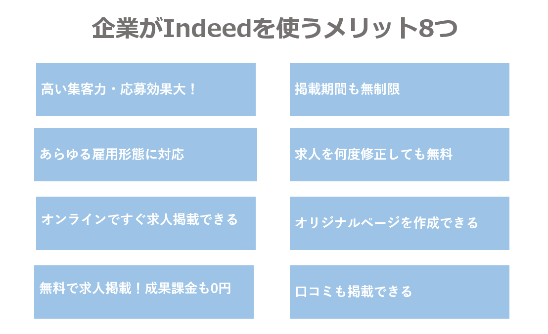 Indeedを使うメリット