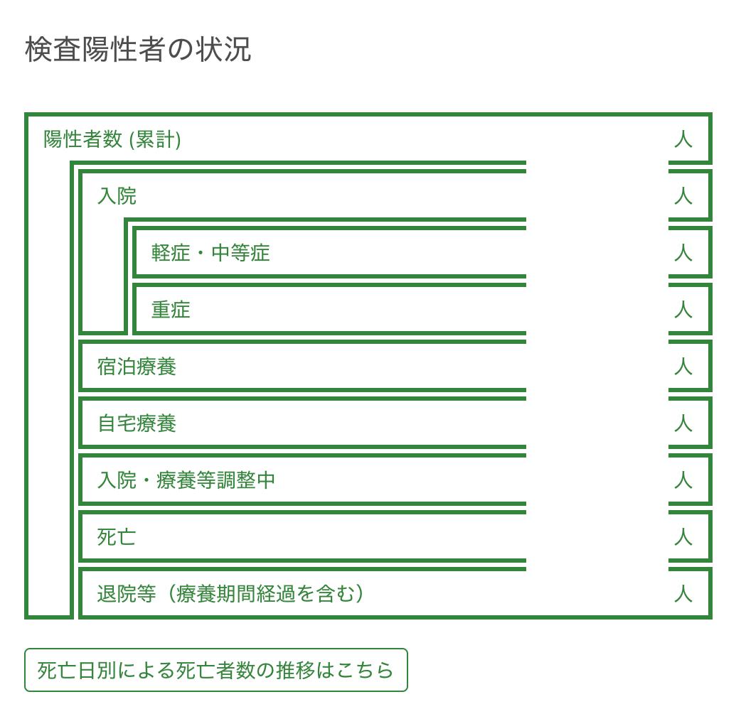 f:id:enjoy-eagle:20210801185837p:plain