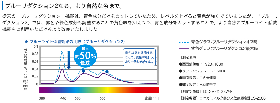 f:id:enjoy-efficient-life:20200414195610p:plain