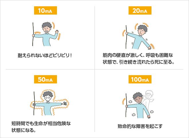 f:id:enjoy-efficient-life:20200423134314p:plain