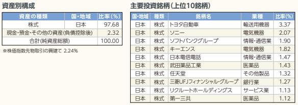 f:id:enjoy-efficient-life:20200905123459p:plain