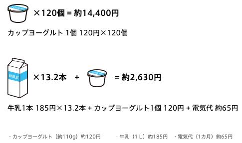 f:id:enjoy-efficient-life:20201016202612p:plain