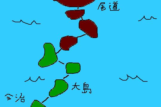 f:id:enko_hyodo:20200506205817p:plain