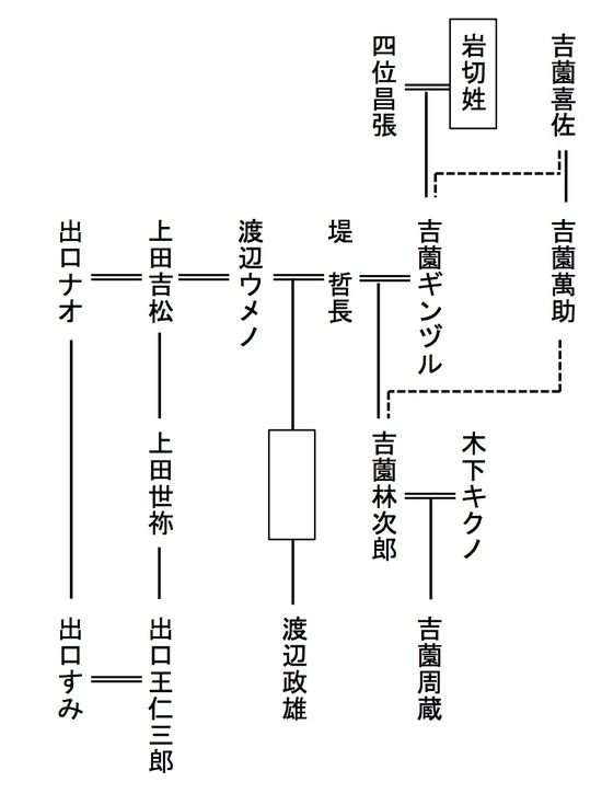f:id:enkusurimizu:20180122220933j:plain