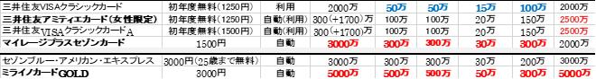 f:id:eno1081:20180421202247p:plain