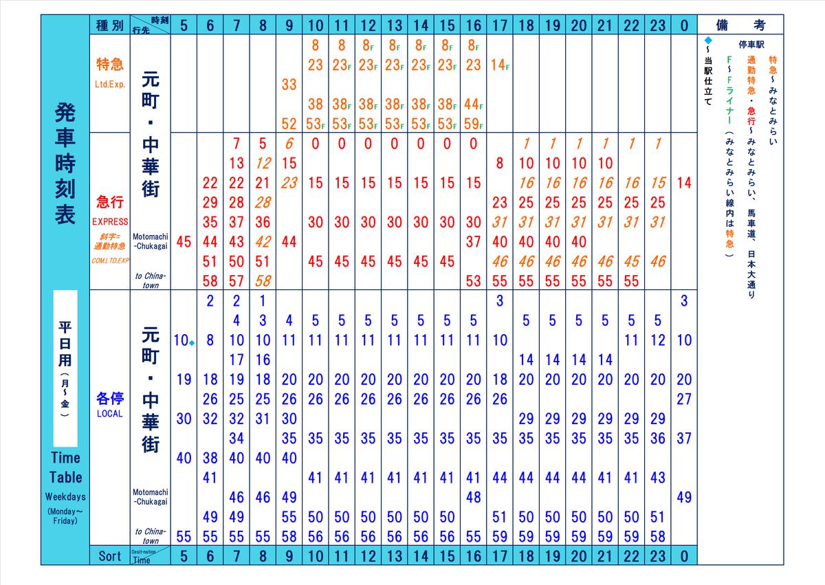 相鉄 線 時刻 表