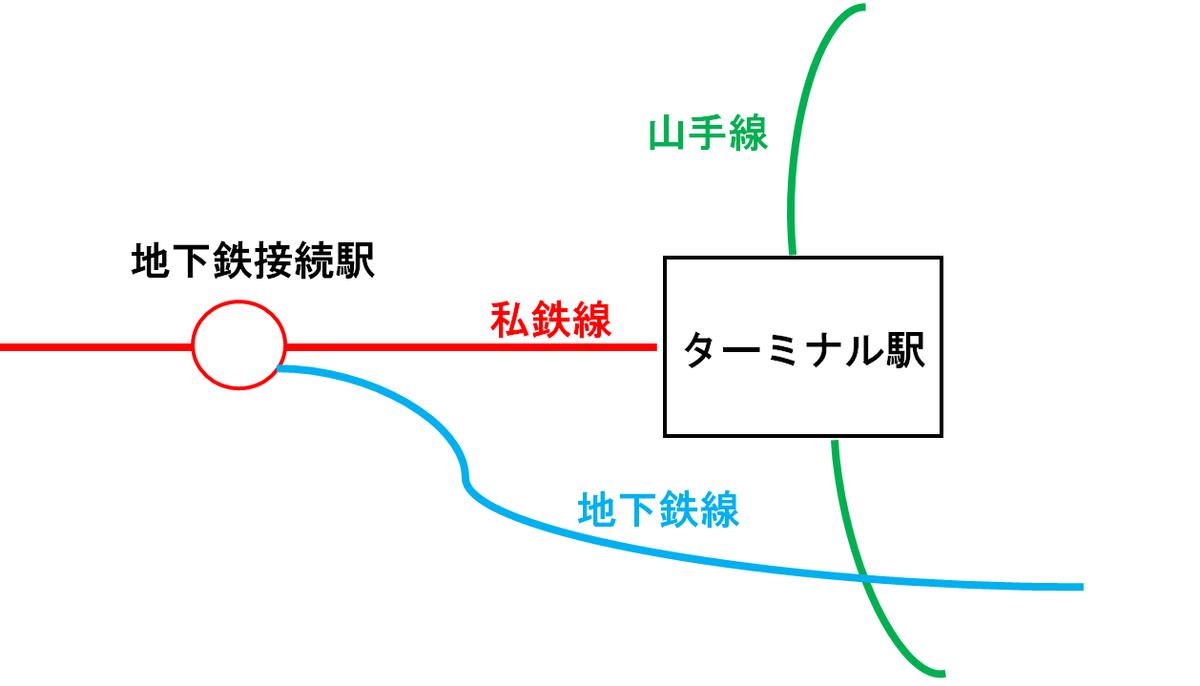 f:id:enoki3120:20191029164544p:plain