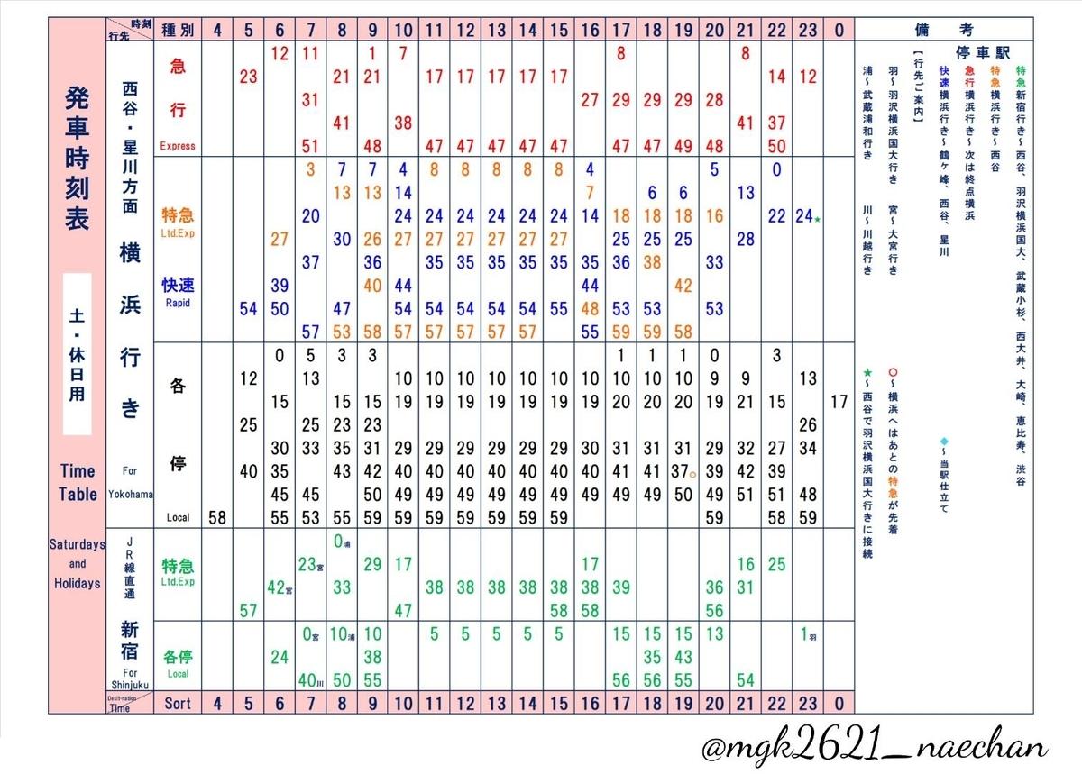 f:id:enoki3120:20200206220450j:plain