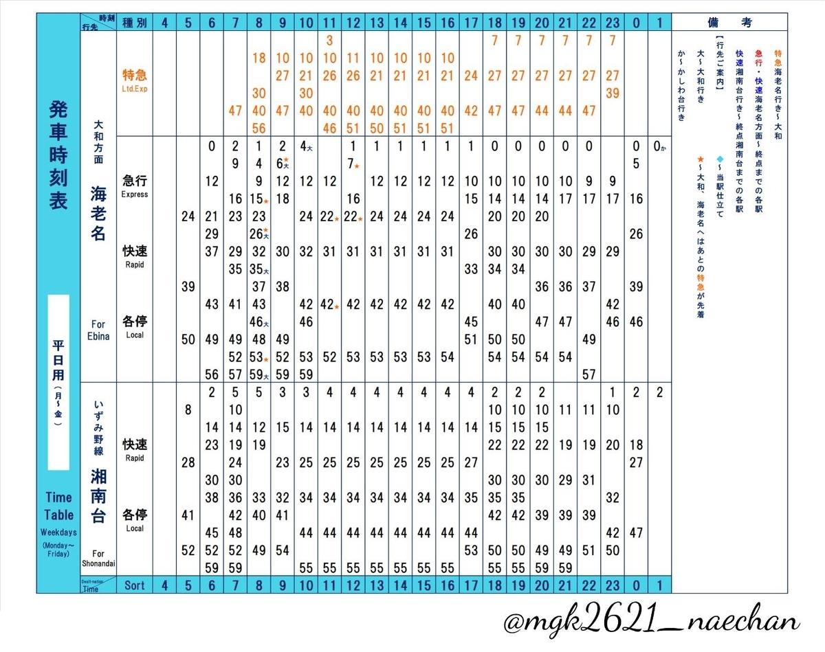 f:id:enoki3120:20200206220547j:plain