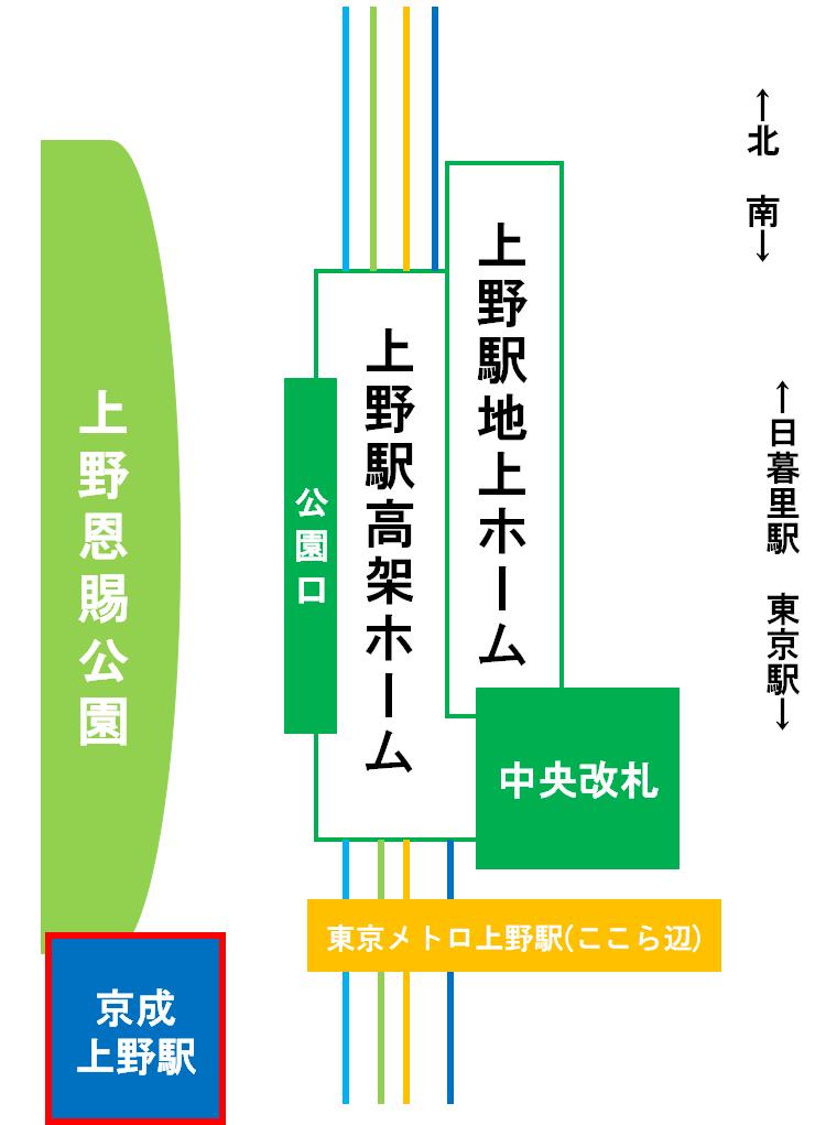 f:id:enoki3120:20200305095815p:plain