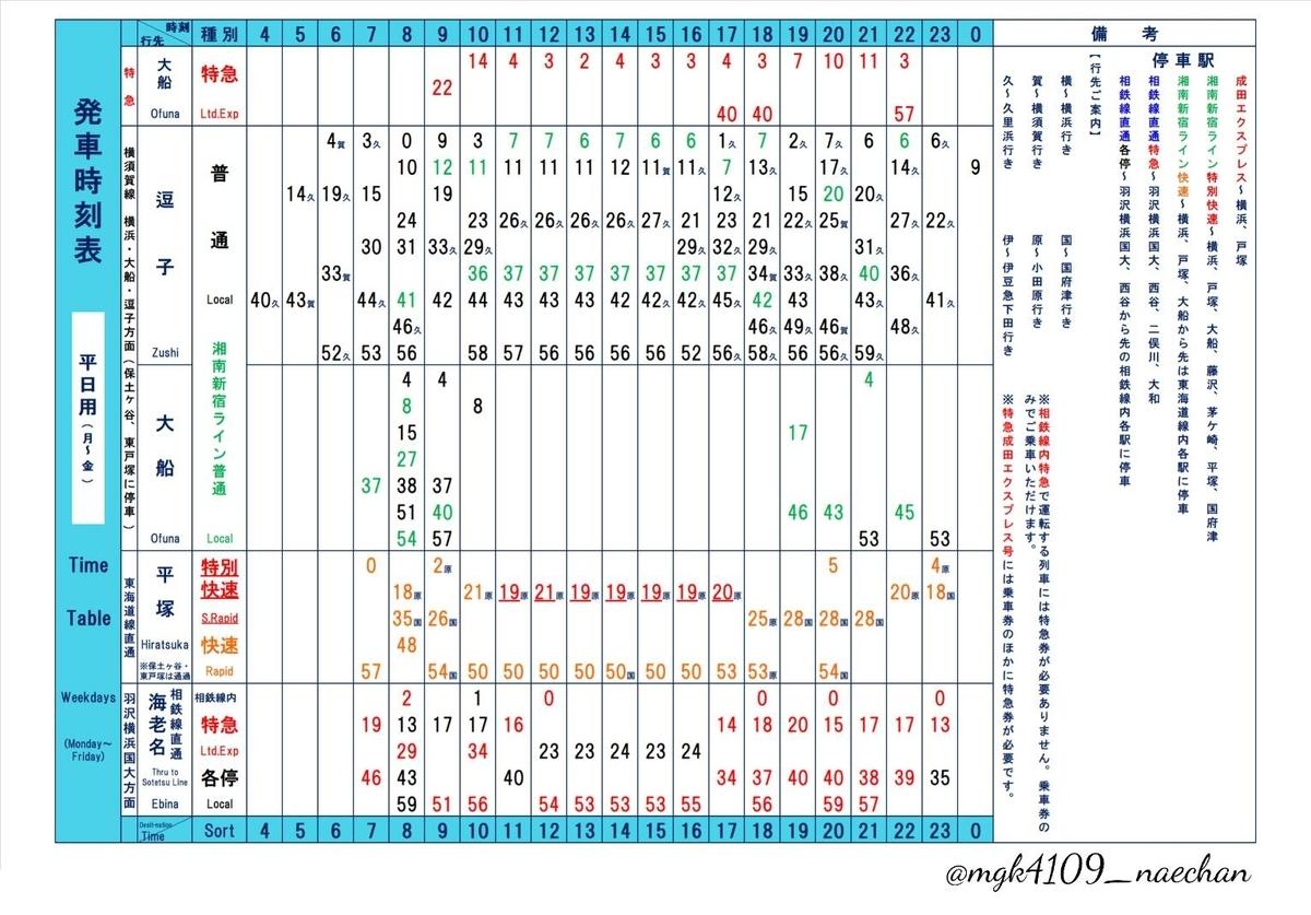 f:id:enoki3120:20200418204621j:plain