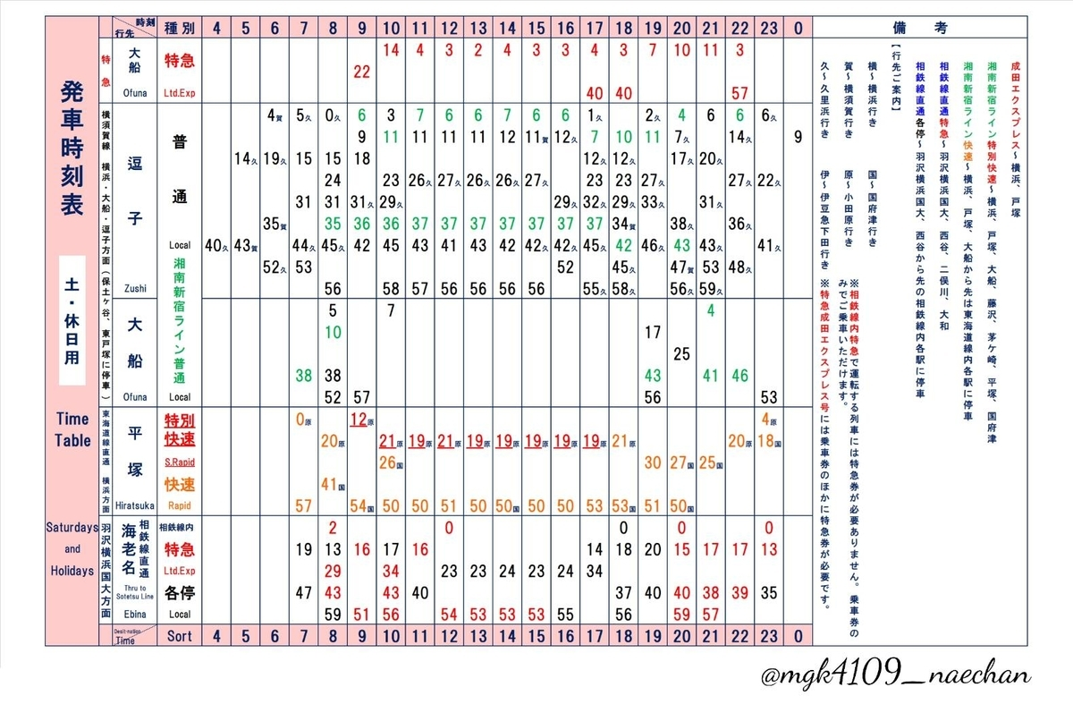 f:id:enoki3120:20200418204715j:plain