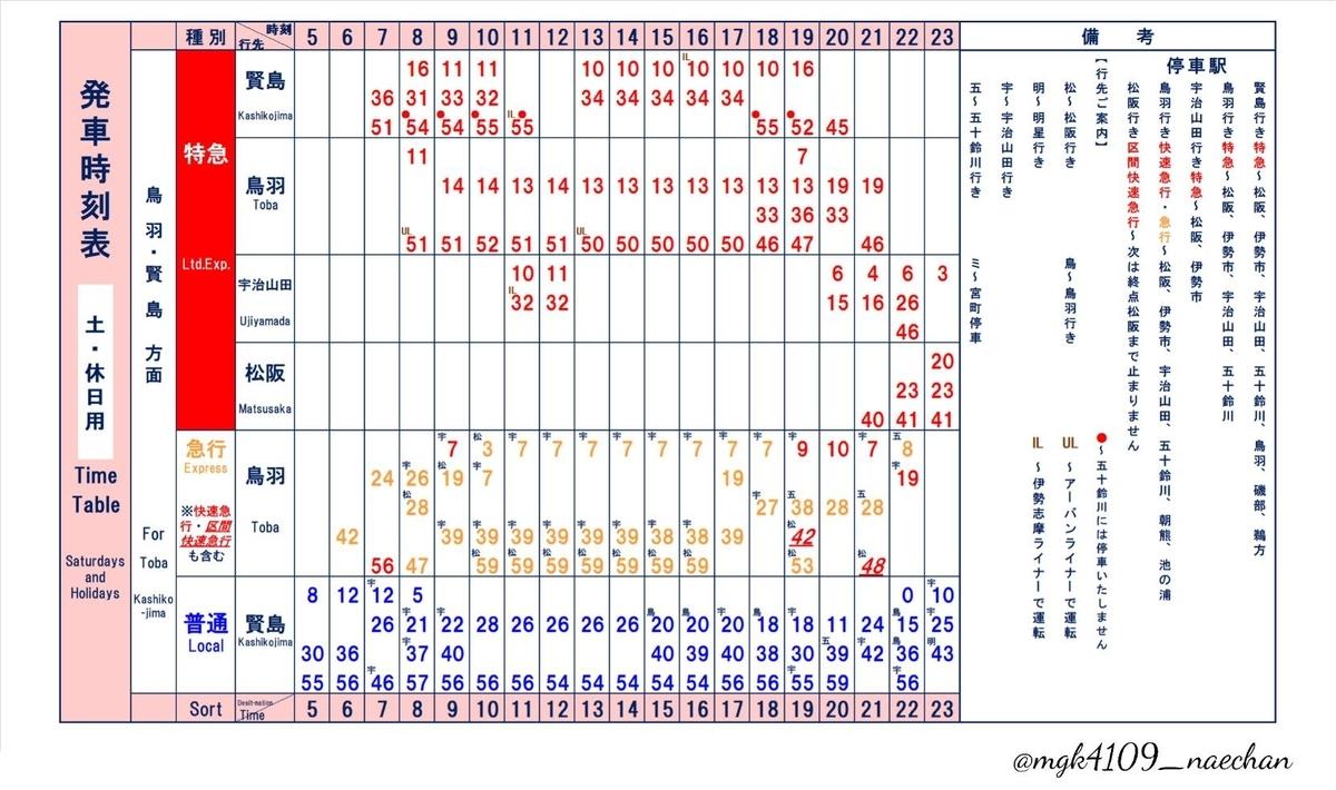 f:id:enoki3120:20200528223114j:plain
