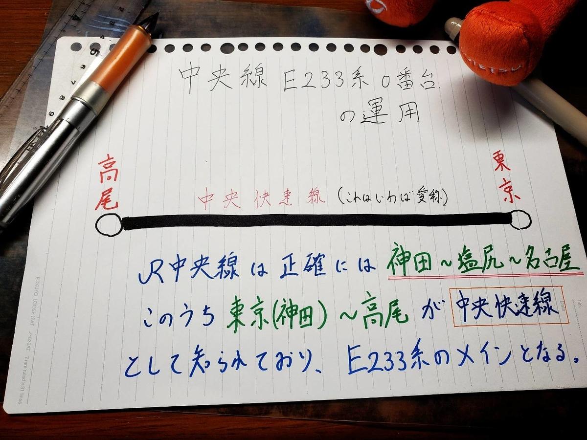f:id:enoki3120:20200611213310j:plain