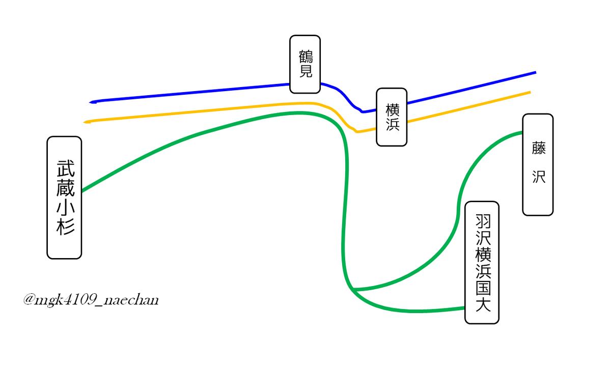 f:id:enoki3120:20200723225413p:plain