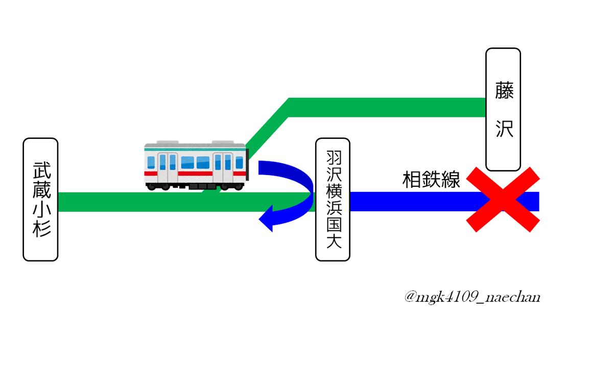 f:id:enoki3120:20200723225928p:plain