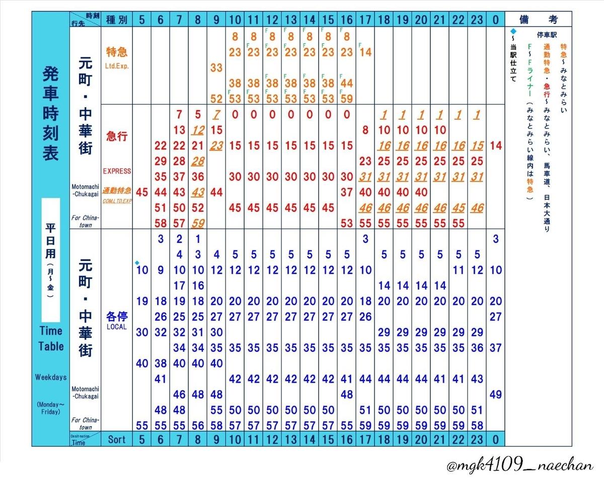 f:id:enoki3120:20200808215808j:plain