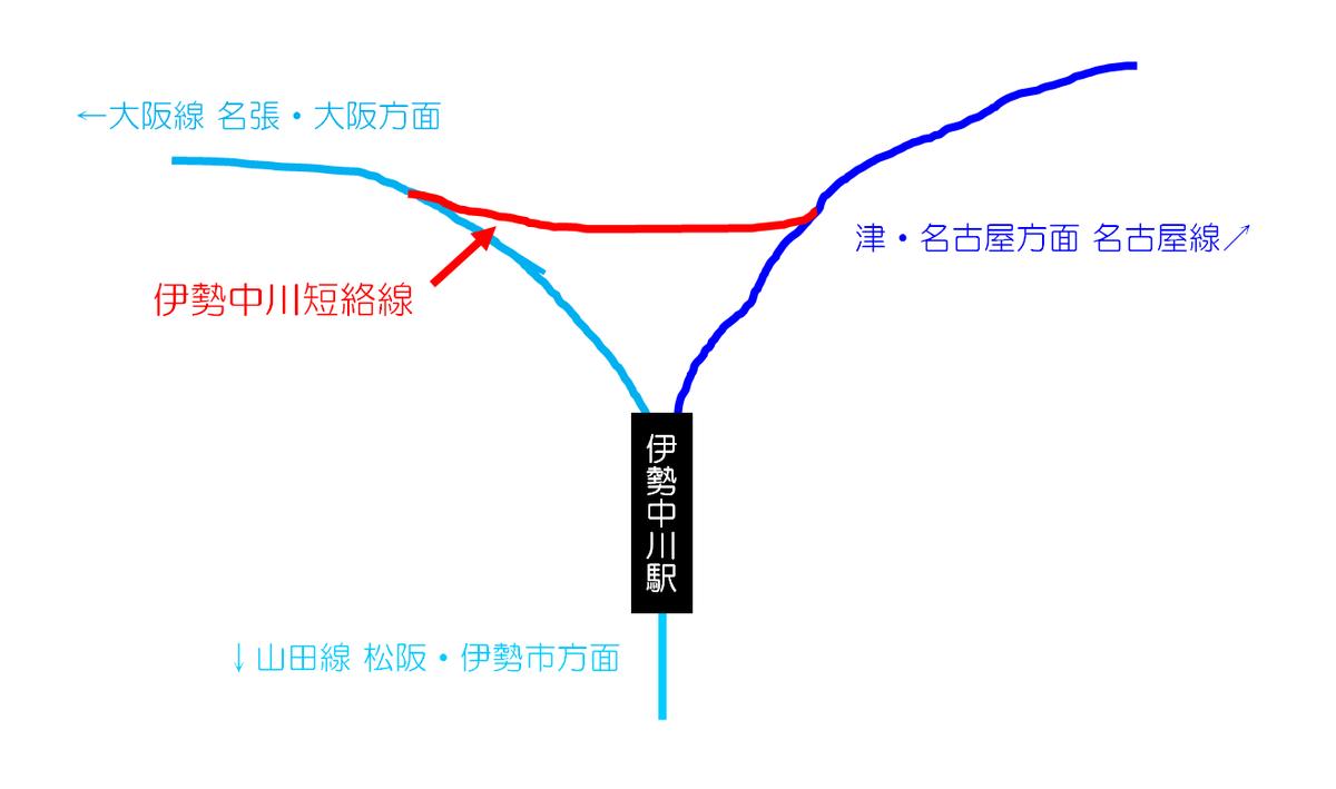 f:id:enoki3120:20200816220014p:plain