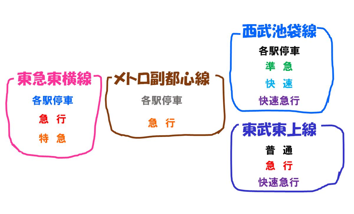 f:id:enoki3120:20201010215452p:plain