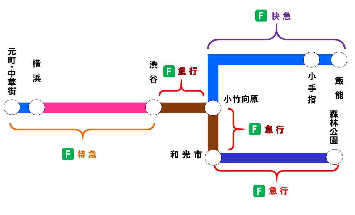 f:id:enoki3120:20201010215556p:plain