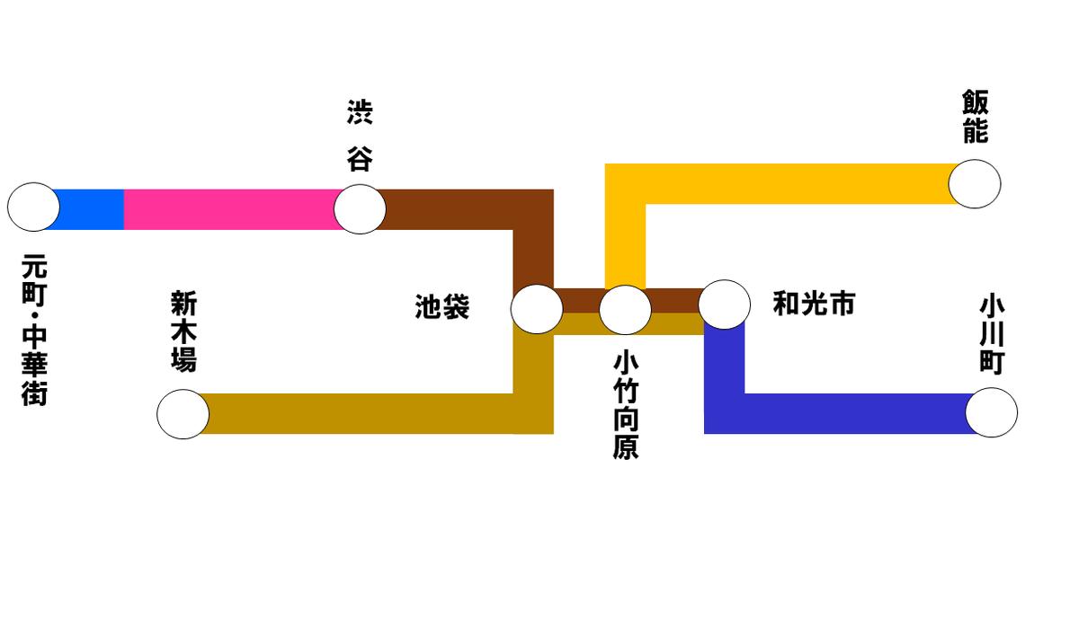 f:id:enoki3120:20201110225018p:plain