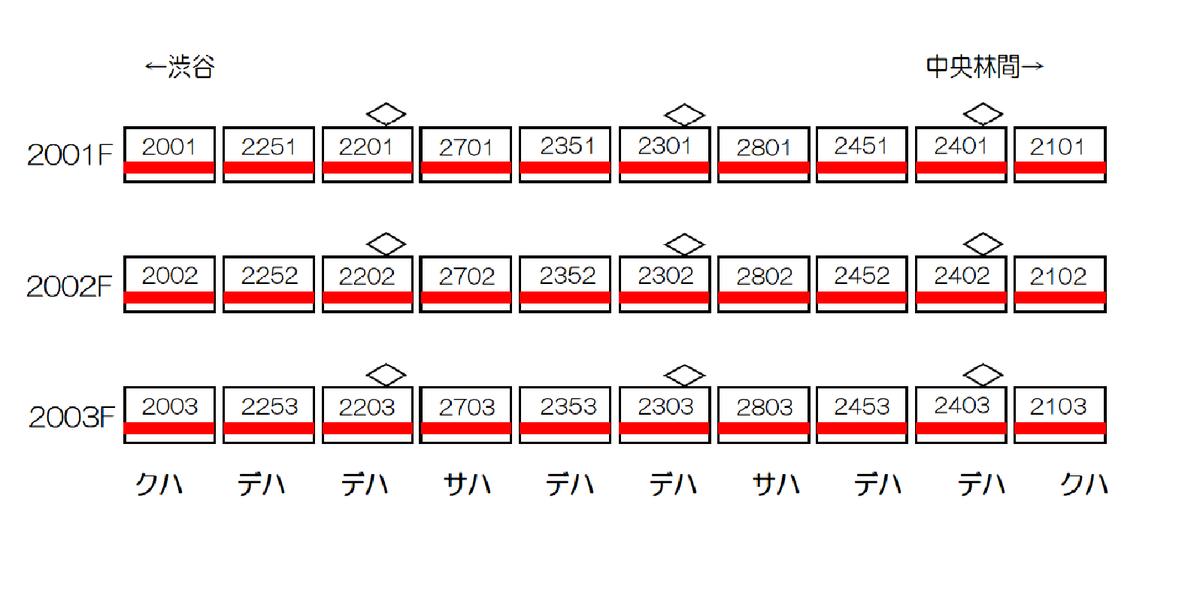 f:id:enoki3120:20201127181006p:plain
