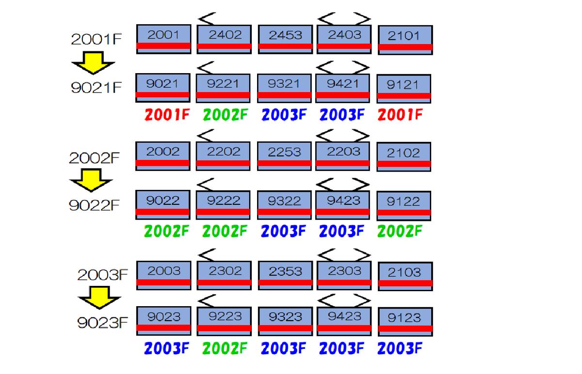 f:id:enoki3120:20201127213208p:plain