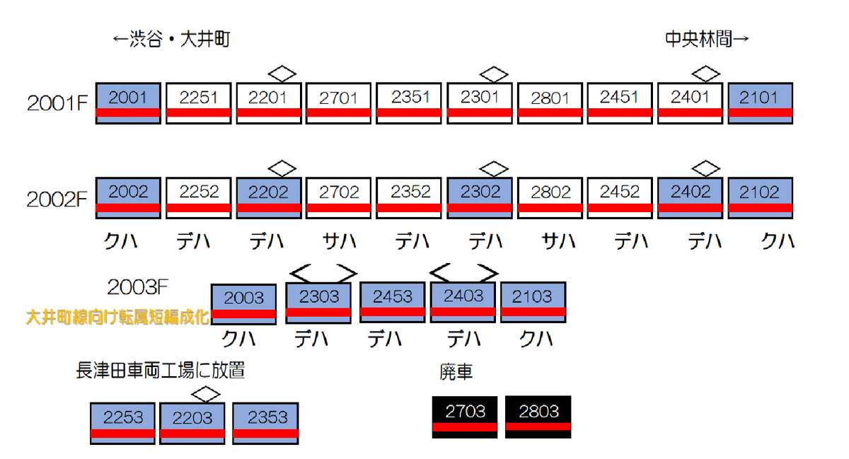 f:id:enoki3120:20201127213941p:plain