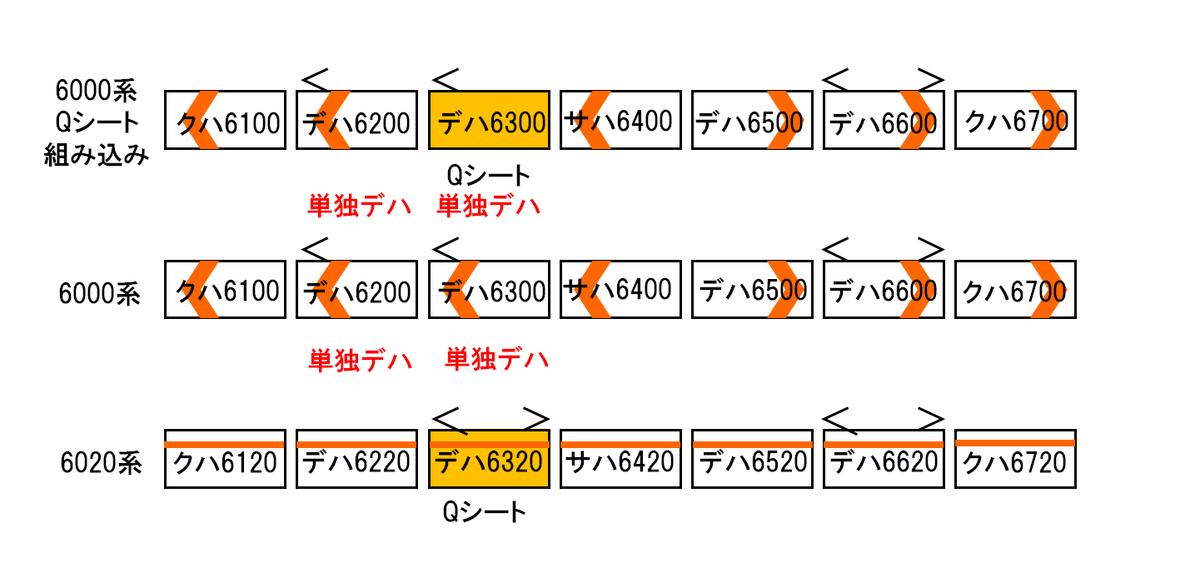 f:id:enoki3120:20201215225415p:plain