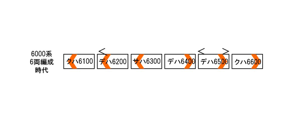 f:id:enoki3120:20201215225456p:plain