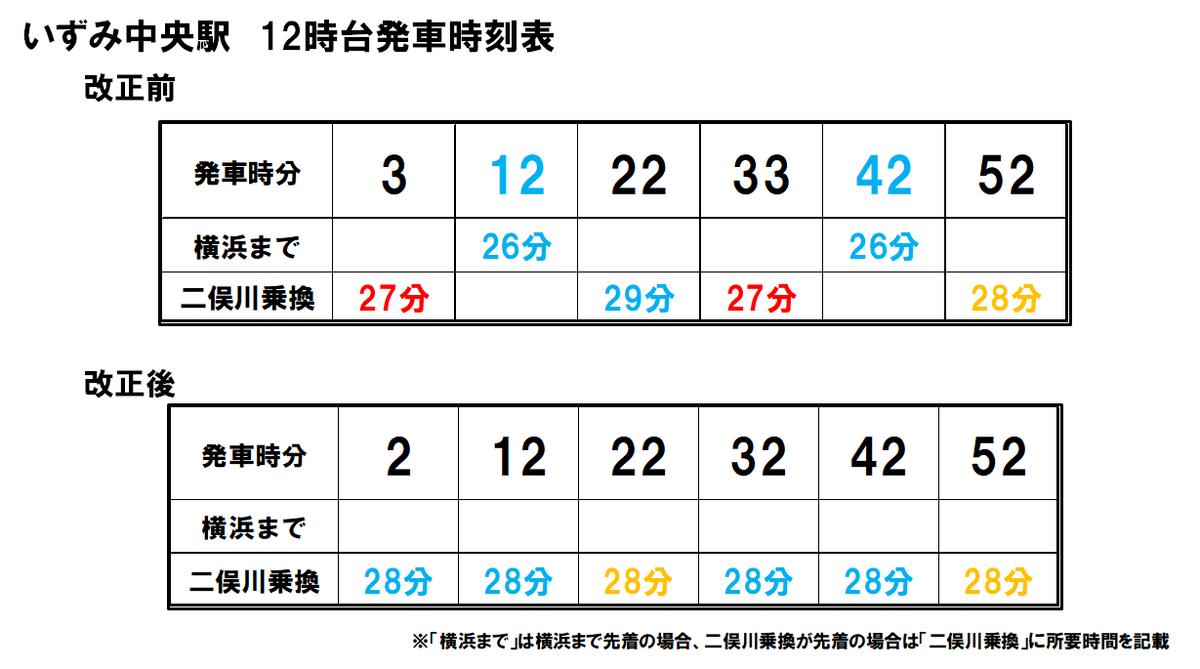 f:id:enoki3120:20210220114124p:plain
