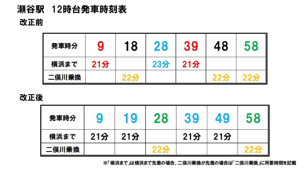 f:id:enoki3120:20210220114232p:plain