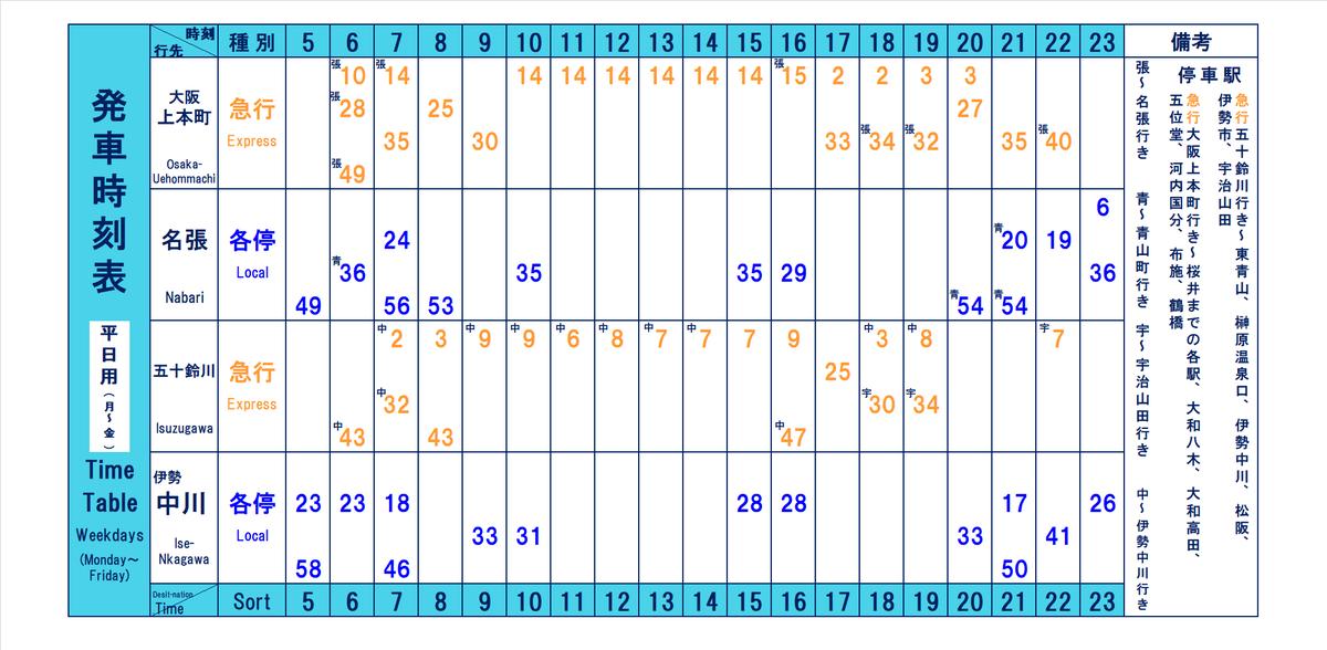 f:id:enoki3120:20210620212200p:plain