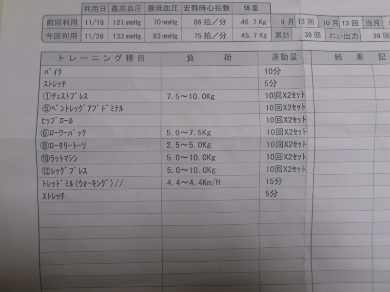 f:id:enoki47noi:20141129221209j:plain